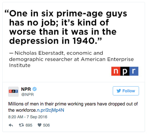 The percentage of working age men that do not have a job is similar to